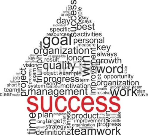 Success.Word