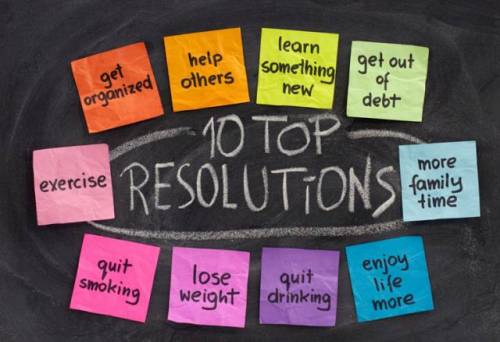 Resolutions.Top 10